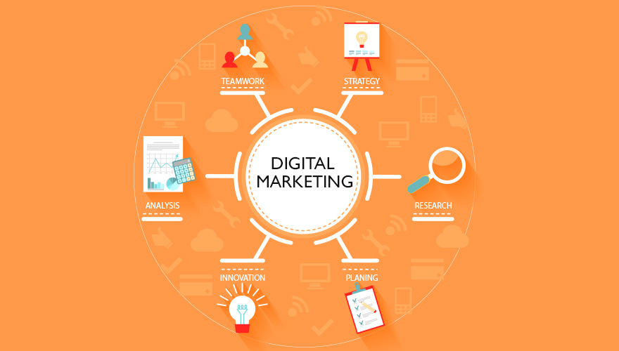 Facts to Know about Digital Marketing