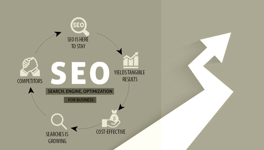 SEO Services Impact on your Business